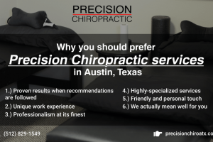 Why you should prefer Precision Chiropractic services in Austin, Texas