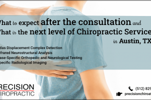 What to expect after the consultation and what is the next level of Chiropractic Services in Austin, TX